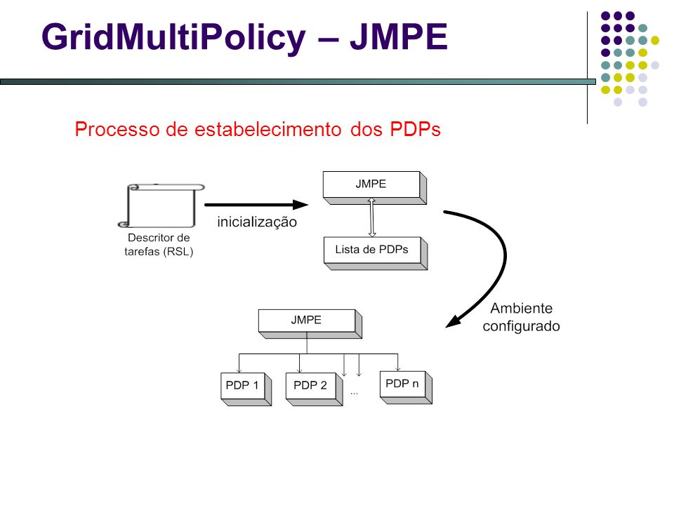 GridMultiPolicy – JMPE