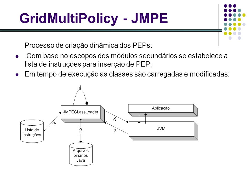 GridMultiPolicy - JMPE