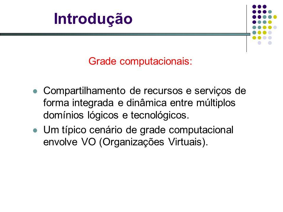 Grade computacionais: