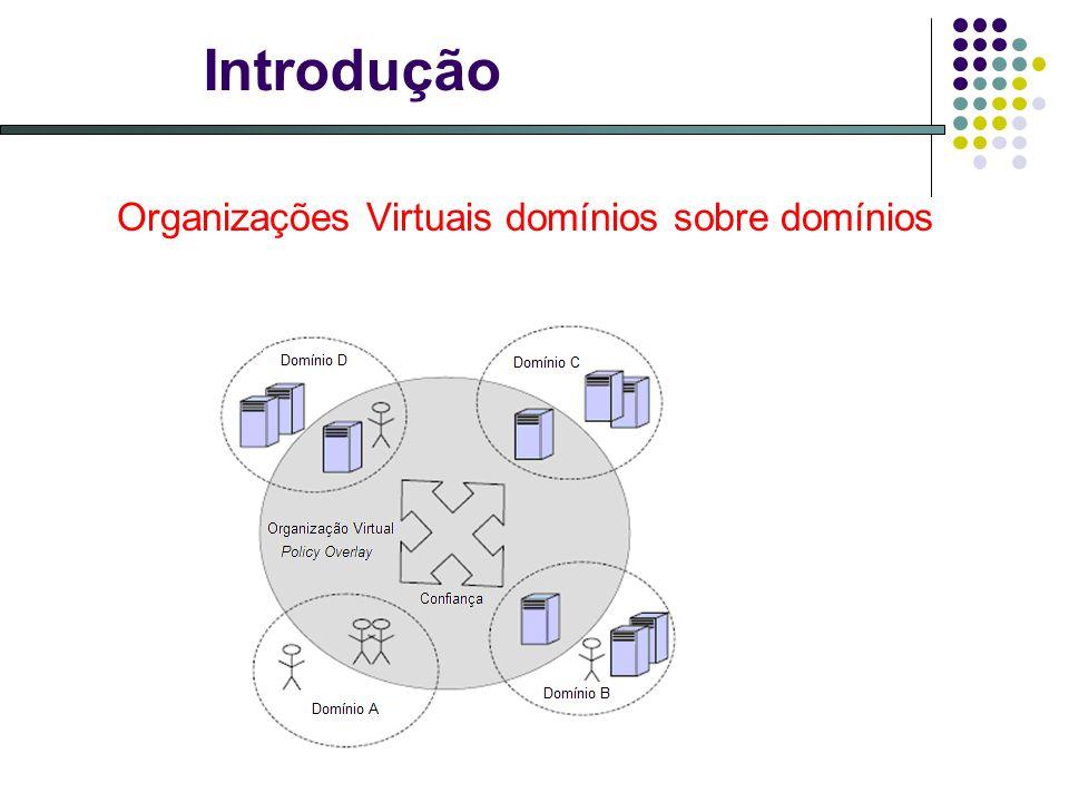 Organizações Virtuais domínios sobre domínios