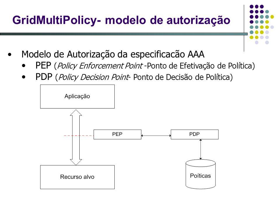 GridMultiPolicy- modelo de autorização