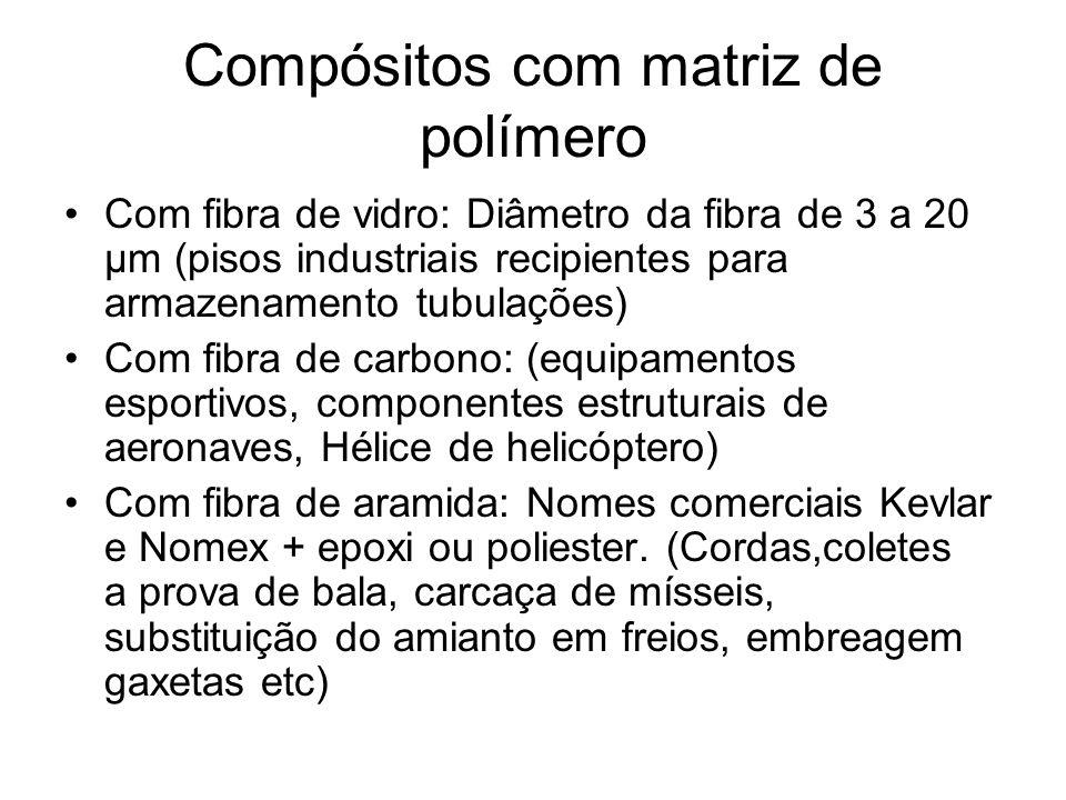 Compósitos com matriz de polímero