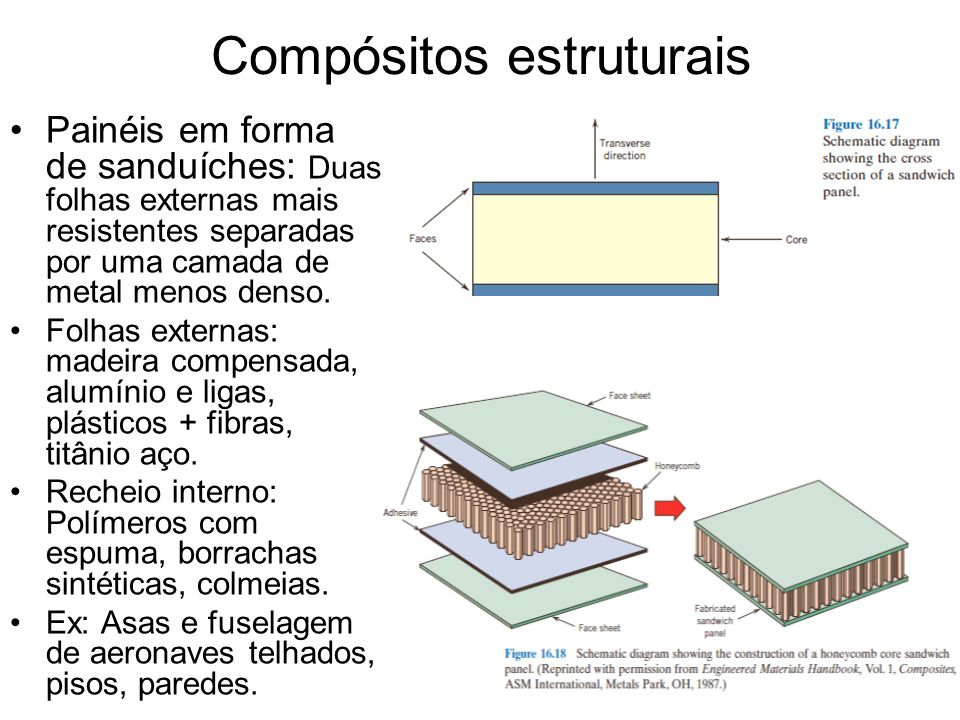 Compósitos estruturais