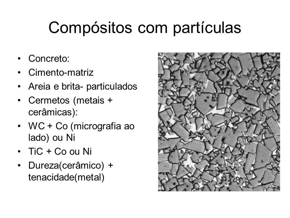Compósitos com partículas