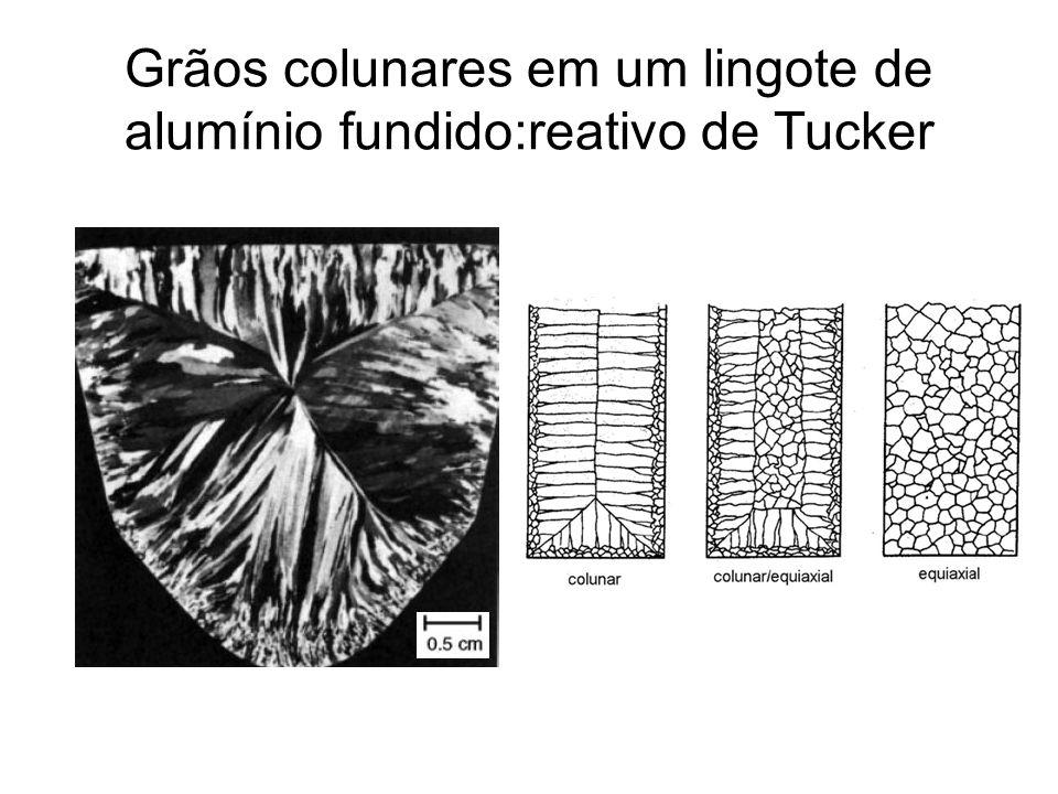 Grãos colunares em um lingote de alumínio fundido:reativo de Tucker