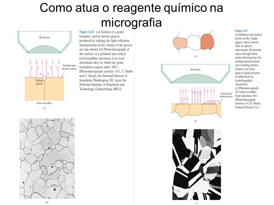 Como atua o reagente químico na micrografia