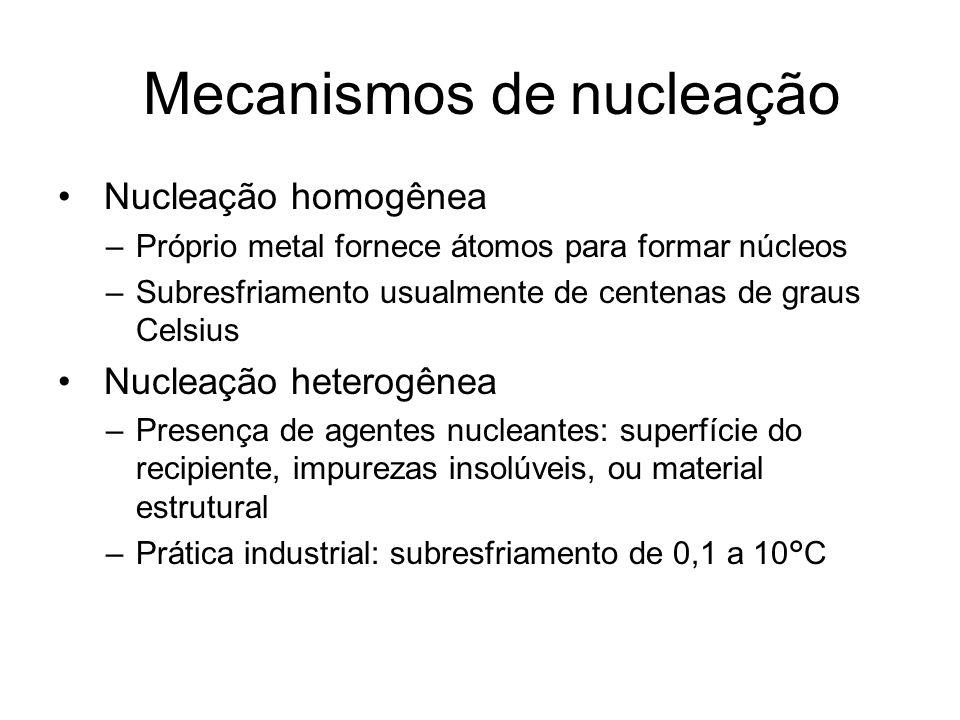 Mecanismos de nucleação