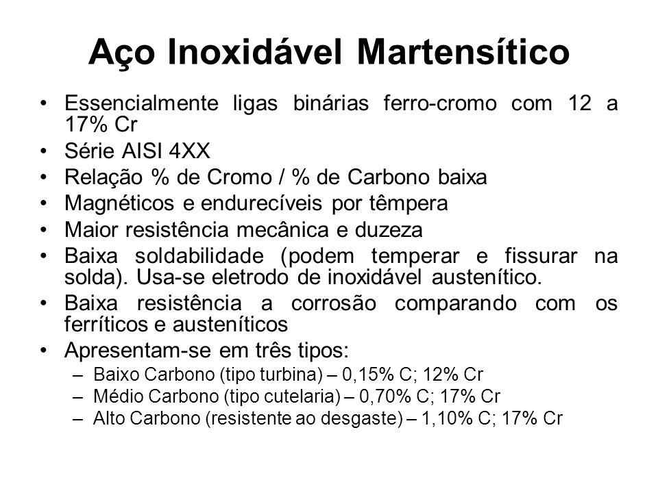 Aço Inoxidável Martensítico