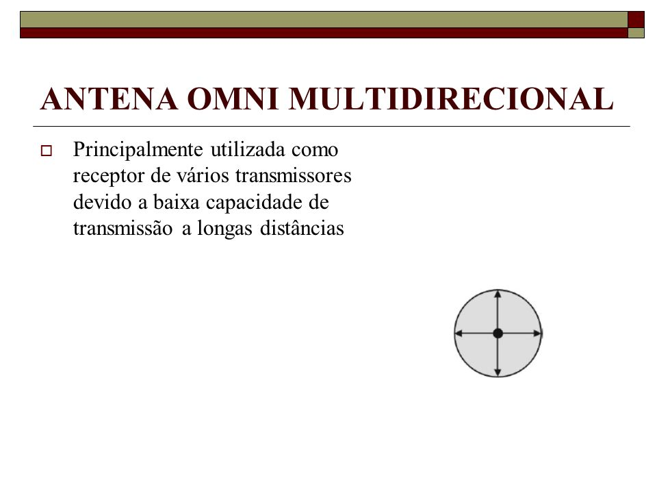 ANTENA OMNI MULTIDIRECIONAL