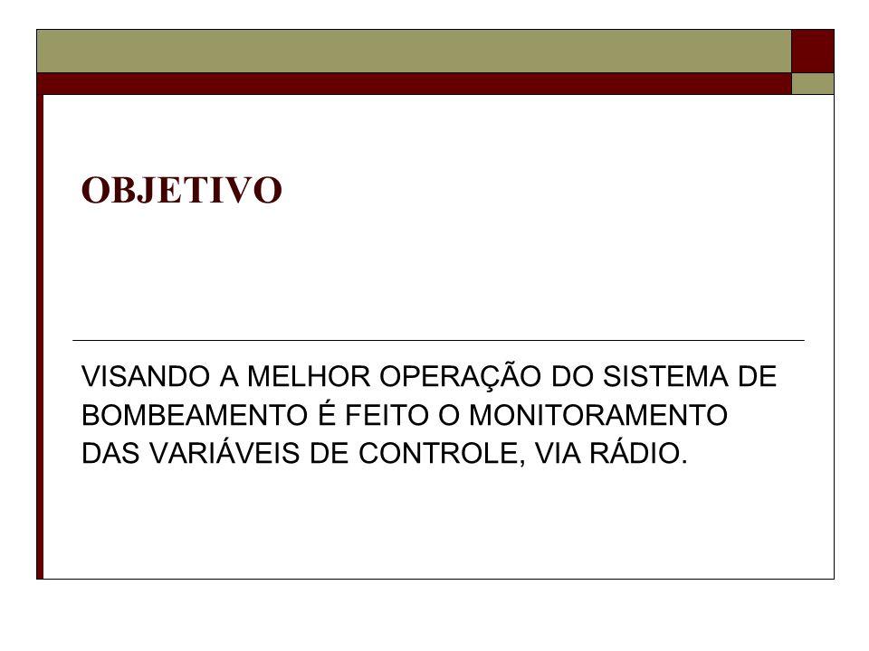 OBJETIVO VISANDO A MELHOR OPERAÇÃO DO SISTEMA DE