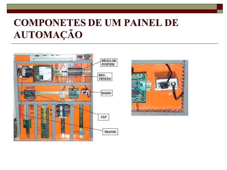 COMPONETES DE UM PAINEL DE AUTOMAÇÃO