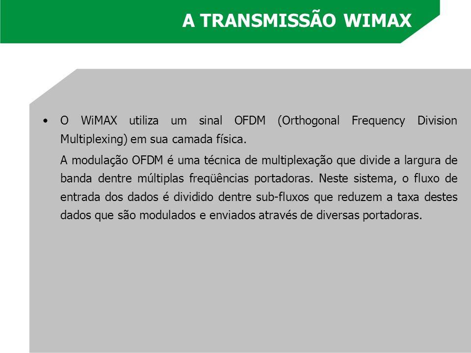 A TRANSMISSÃO WIMAX O WiMAX utiliza um sinal OFDM (Orthogonal Frequency Division Multiplexing) em sua camada física.