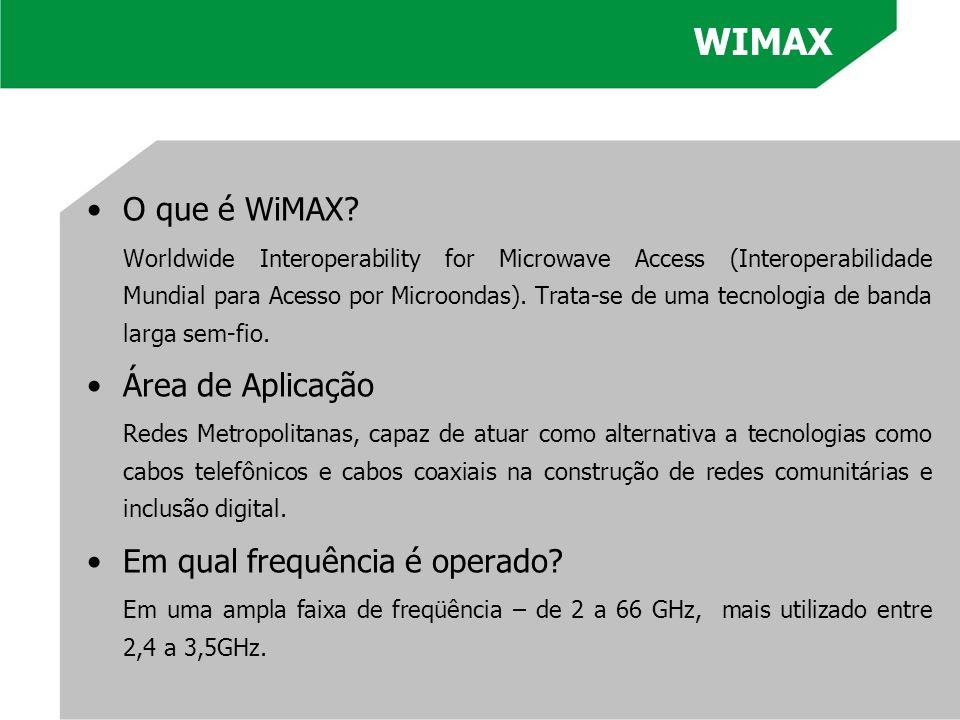 WIMAX O que é WiMAX Área de Aplicação Em qual frequência é operado
