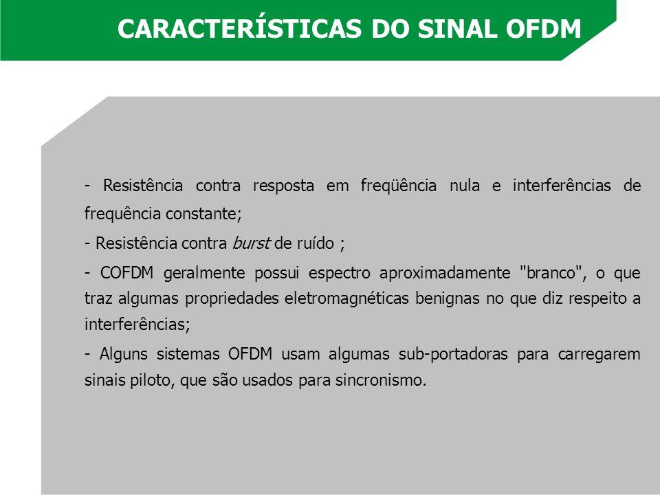 CARACTERÍSTICAS DO SINAL OFDM