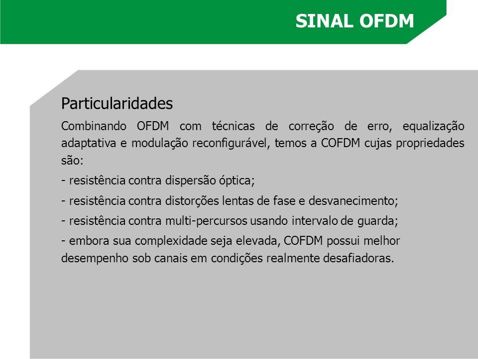 SINAL OFDM Particularidades