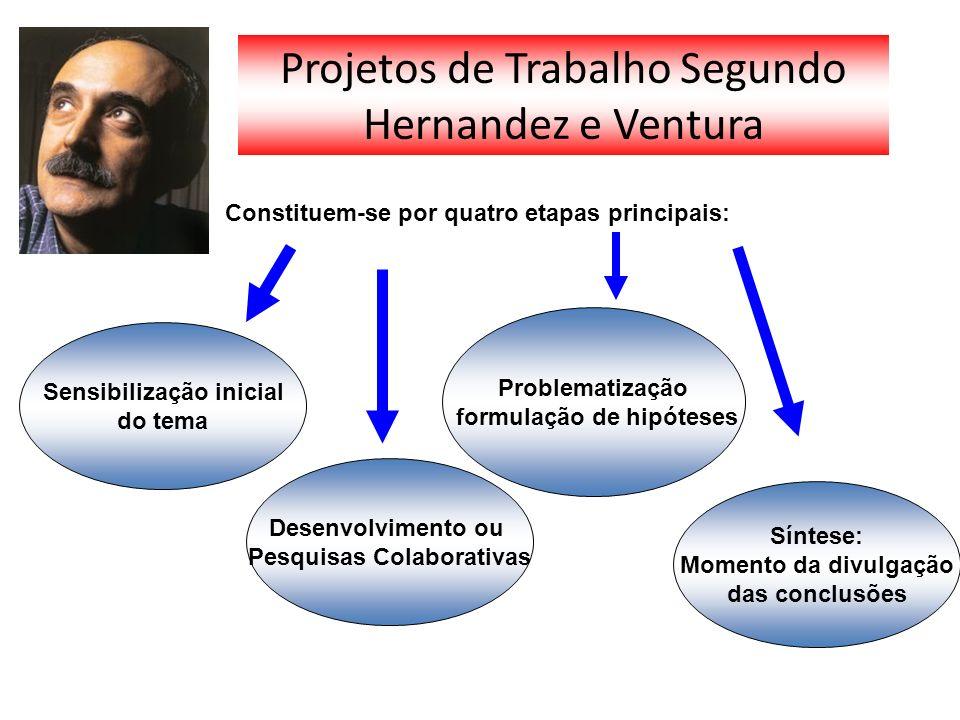 Projetos de Trabalho Segundo Hernandez e Ventura