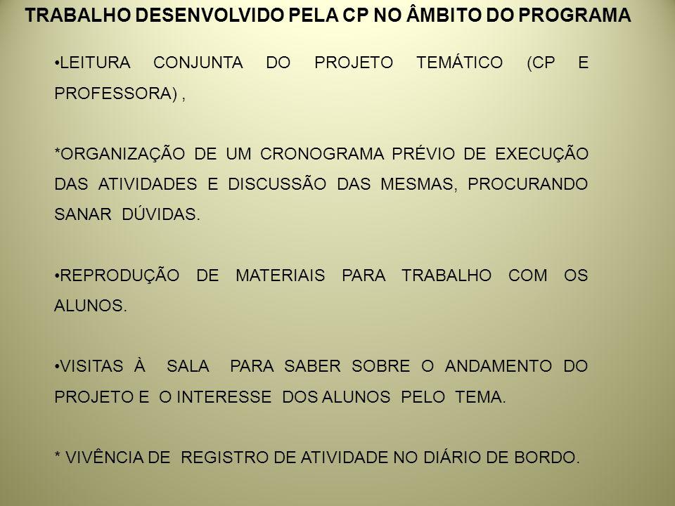 TRABALHO DESENVOLVIDO PELA CP NO ÂMBITO DO PROGRAMA