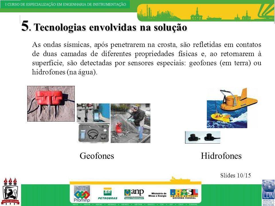 5. Tecnologias envolvidas na solução
