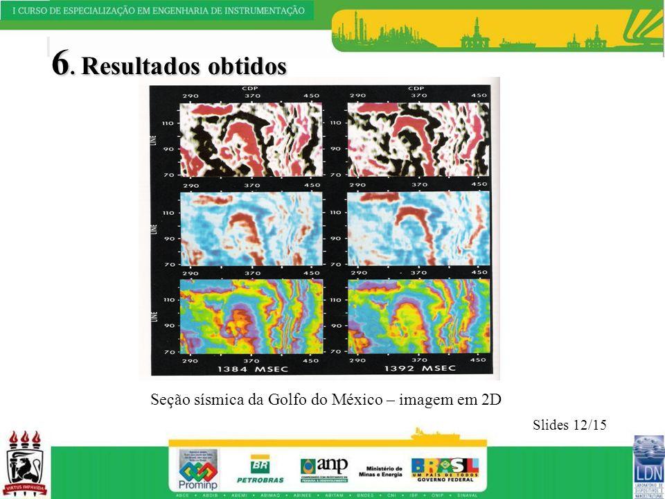 6. Resultados obtidos Seção sísmica da Golfo do México – imagem em 2D