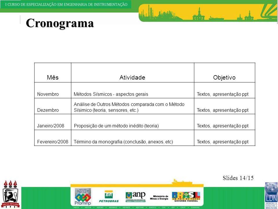 Cronograma Mês Atividade Objetivo Slides 14/15 Novembro