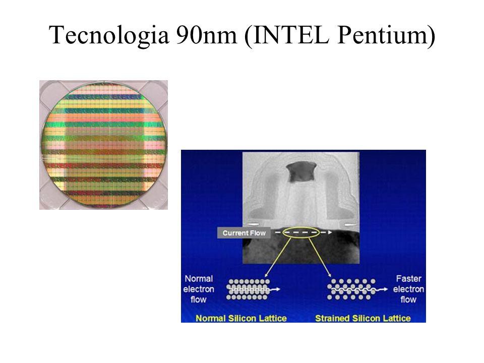 Tecnologia 90nm (INTEL Pentium)