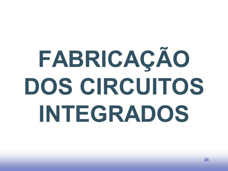 FABRICAÇÃO DOS CIRCUITOS INTEGRADOS