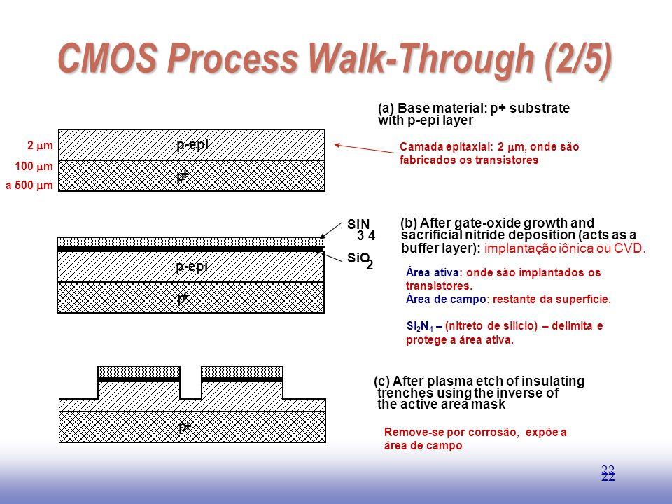 CMOS Process Walk-Through (2/5)