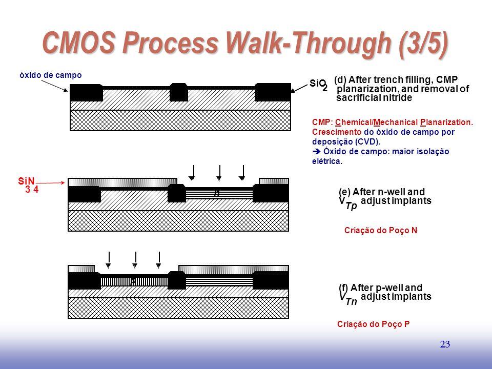 CMOS Process Walk-Through (3/5)