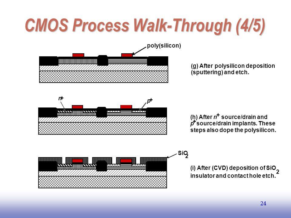 CMOS Process Walk-Through (4/5)