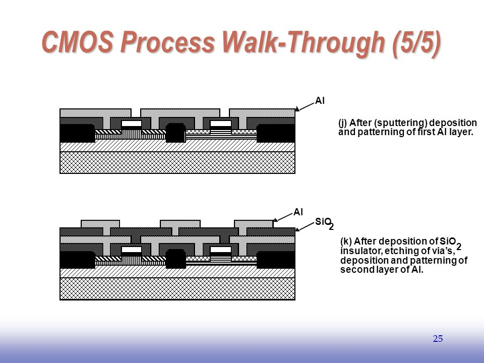 CMOS Process Walk-Through (5/5)
