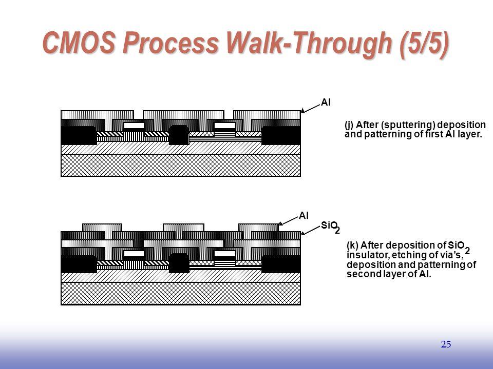 CMOS Process Walk-Through (5/5)