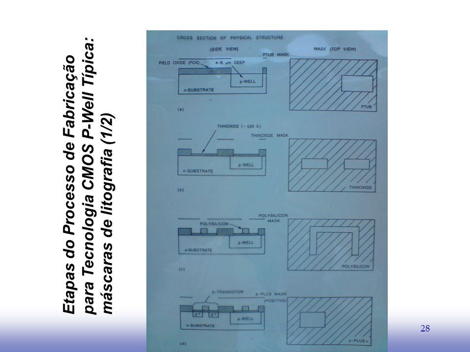 para Tecnologia CMOS P-Well Típica: