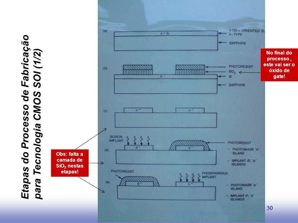 Etapas do Processo de Fabricação para Tecnologia CMOS SOI (1/2)