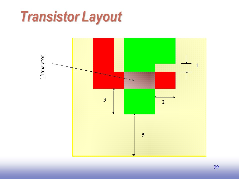 EE141 Transistor Layout 39