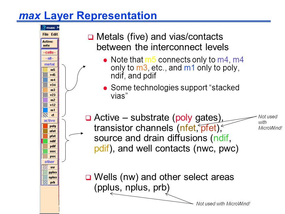 max Layer Representation
