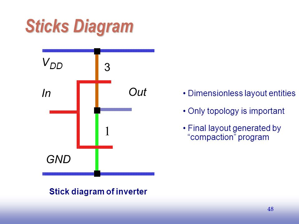 Sticks Diagram 1 V 3 In Out GND DD Dimensionless layout entities