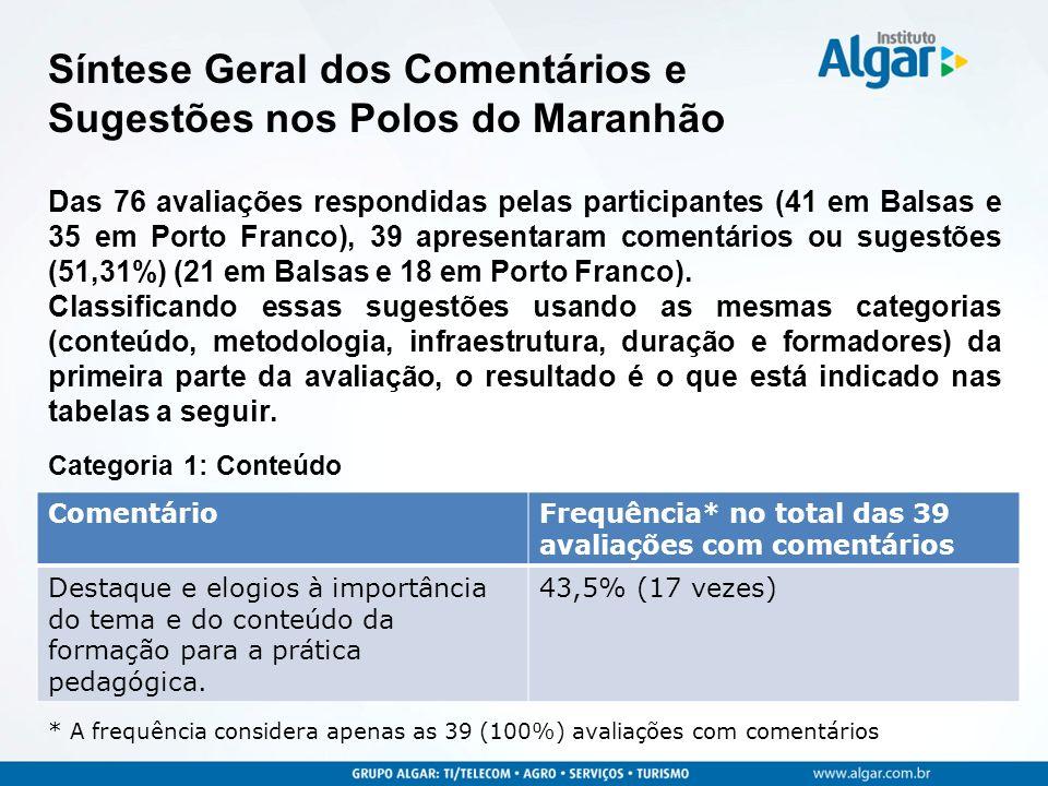 Síntese Geral dos Comentários e Sugestões nos Polos do Maranhão