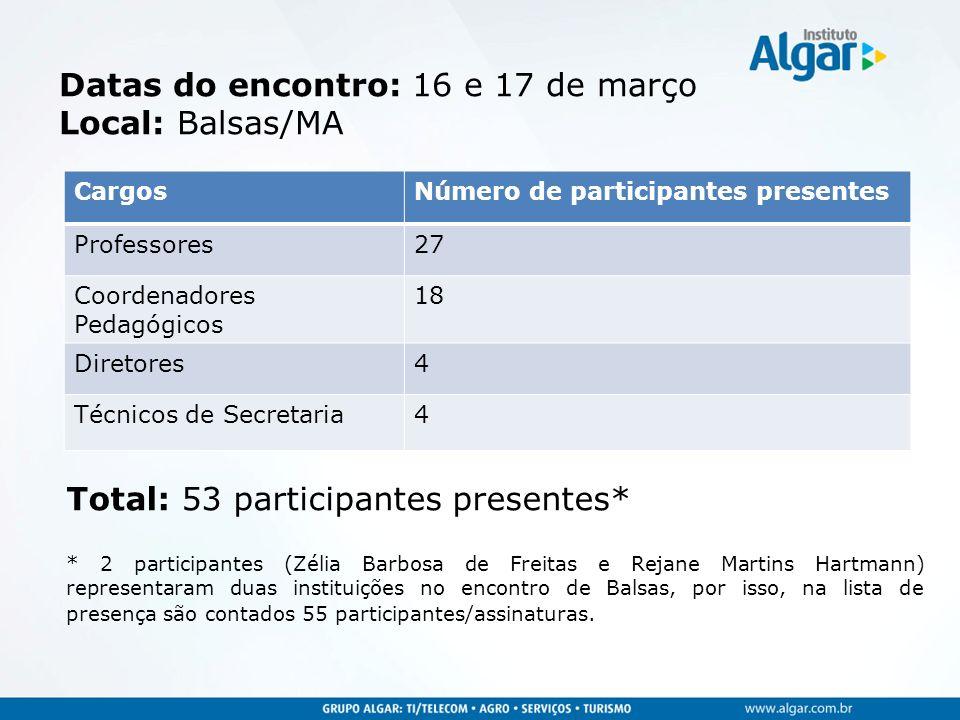 Datas do encontro: 16 e 17 de março Local: Balsas/MA