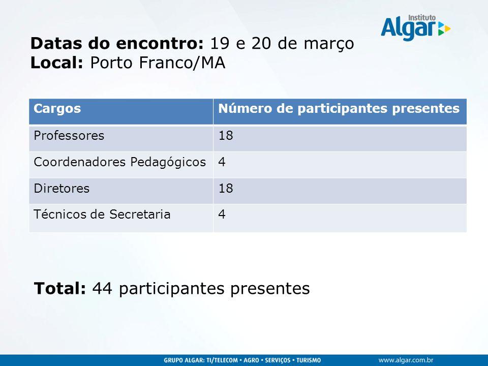 Datas do encontro: 19 e 20 de março Local: Porto Franco/MA