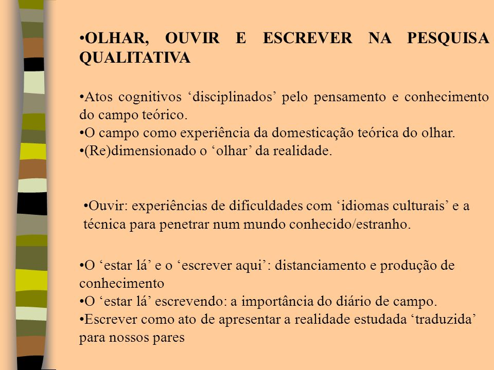 OLHAR, OUVIR E ESCREVER NA PESQUISA QUALITATIVA