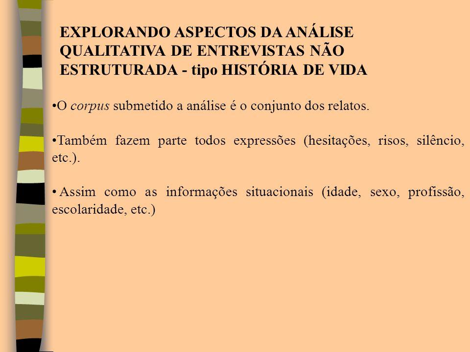 EXPLORANDO ASPECTOS DA ANÁLISE QUALITATIVA DE ENTREVISTAS NÃO ESTRUTURADA - tipo HISTÓRIA DE VIDA