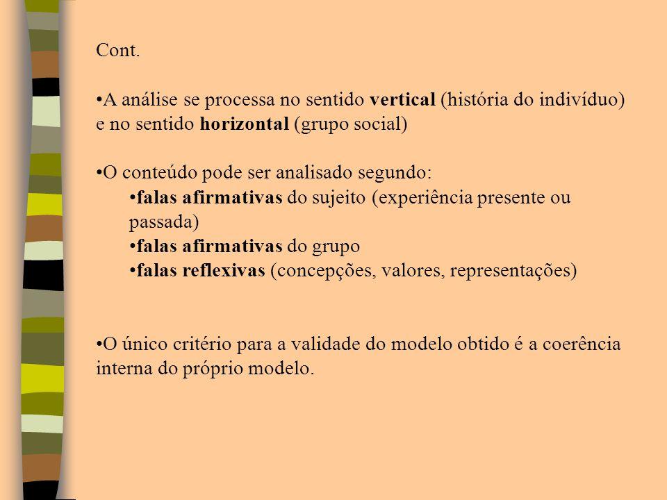 Cont. A análise se processa no sentido vertical (história do indivíduo) e no sentido horizontal (grupo social)