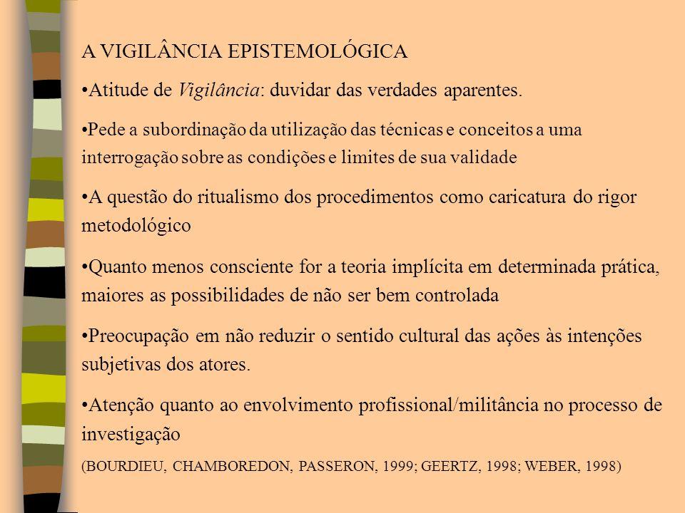 A VIGILÂNCIA EPISTEMOLÓGICA