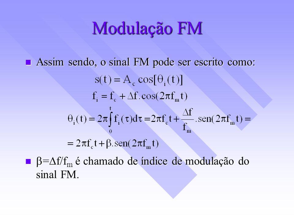 Modulação FM Assim sendo, o sinal FM pode ser escrito como: