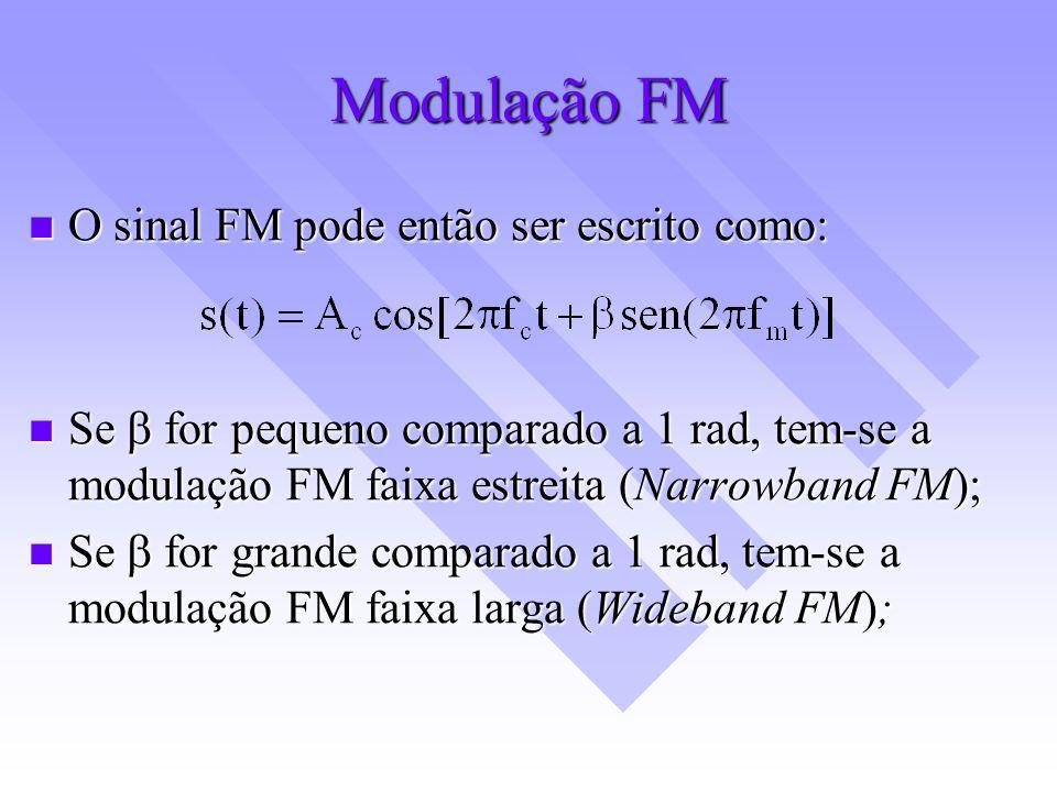 Modulação FM O sinal FM pode então ser escrito como: