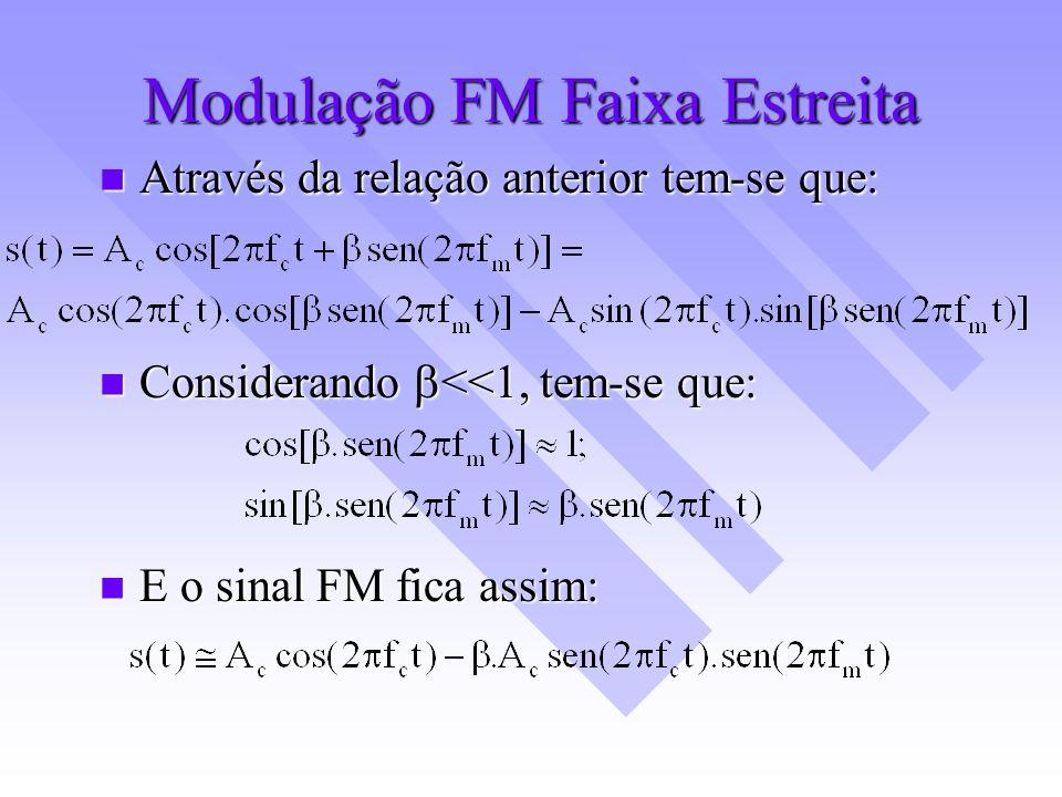 Modulação FM Faixa Estreita
