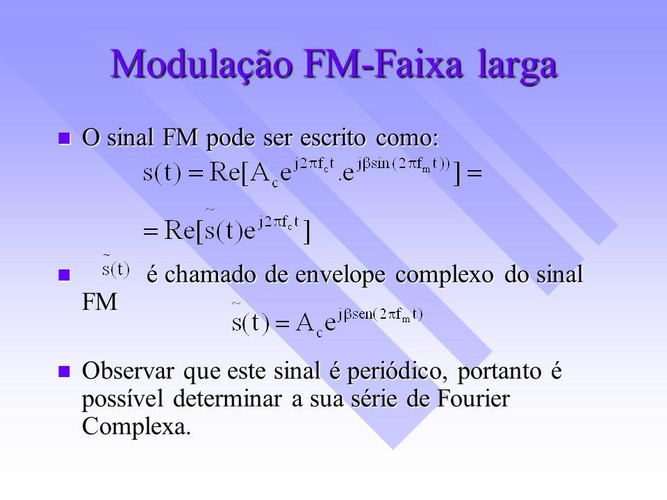 Modulação FM-Faixa larga