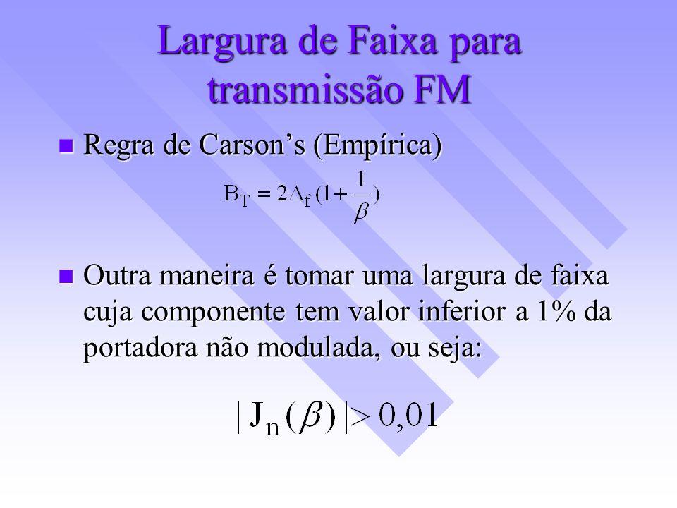 Largura de Faixa para transmissão FM