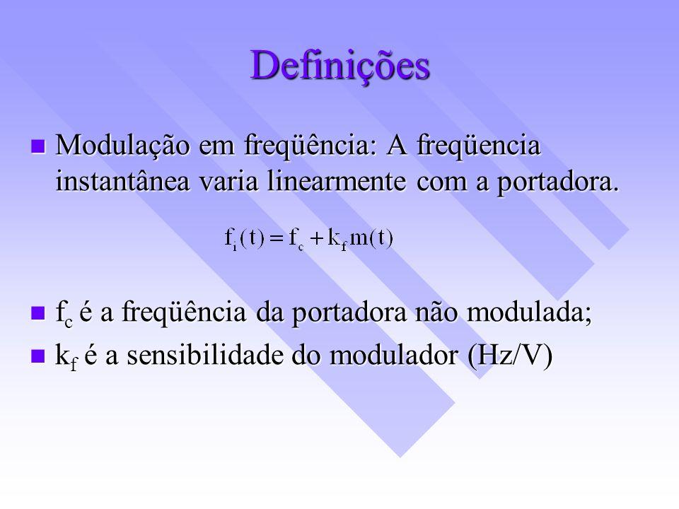 Definições Modulação em freqüência: A freqüencia instantânea varia linearmente com a portadora. fc é a freqüência da portadora não modulada;