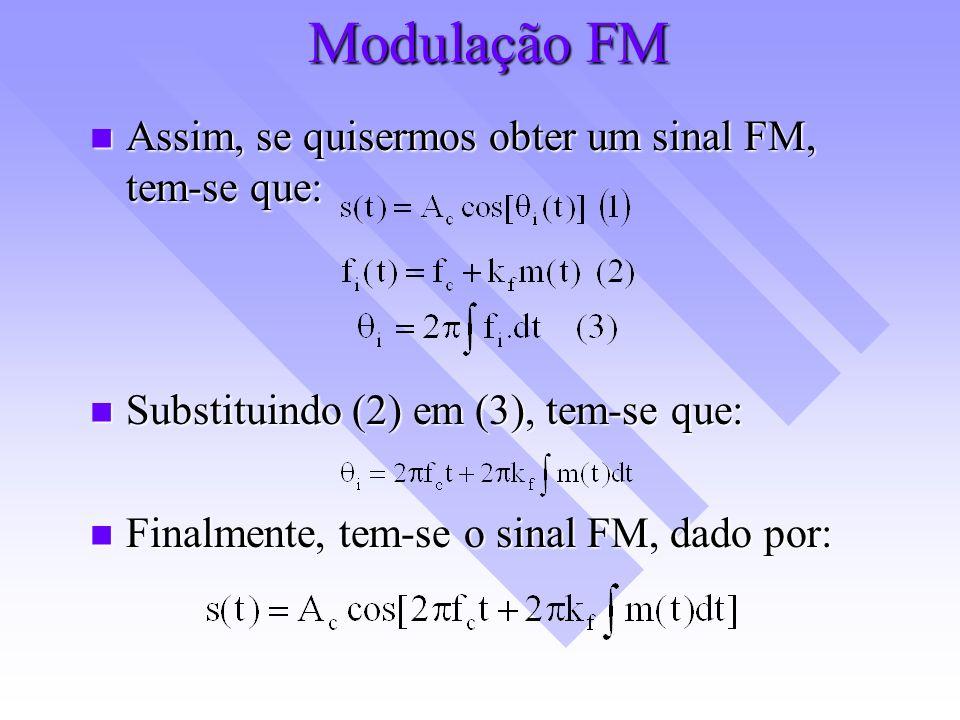 Modulação FM Assim, se quisermos obter um sinal FM, tem-se que: